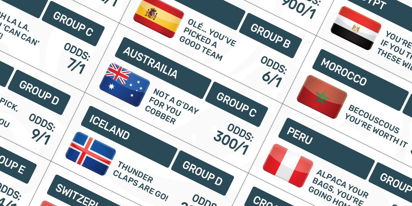 Download and print your FREE World Cup wall chart and sweep stake