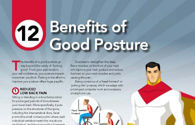The Benefits of Good Posture - points to remember especially as we're working from home